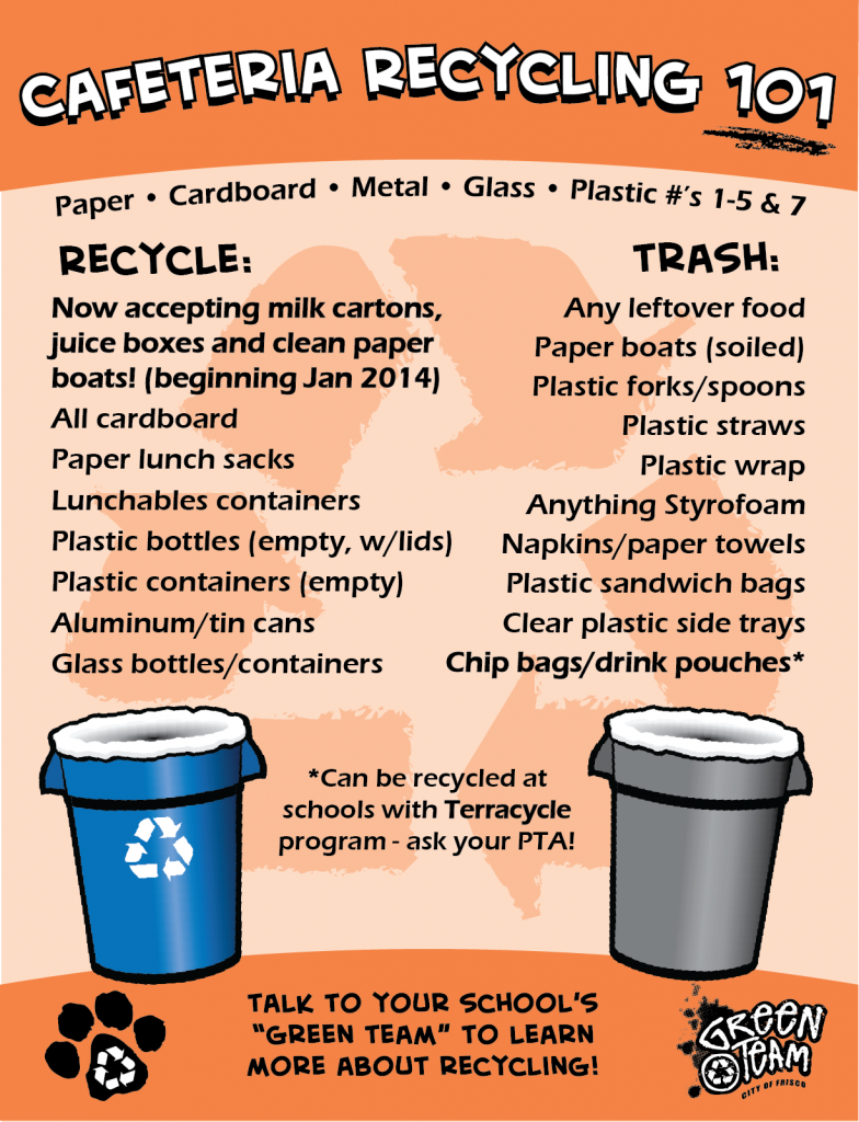 Cafeteria_recycling_101_flyer